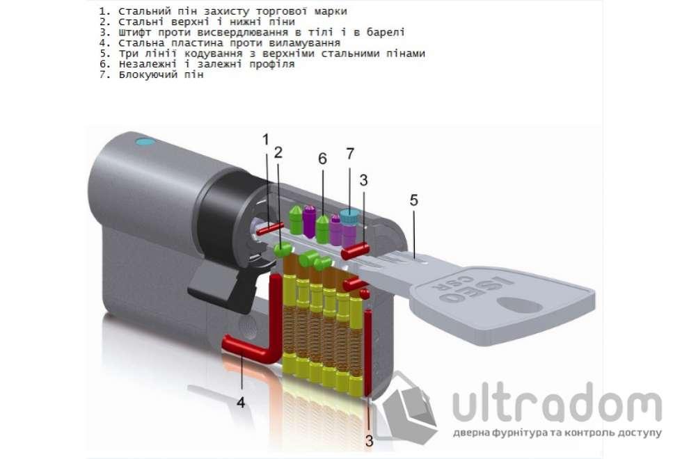 Цилиндр дверной ISEO R90 кл-вороток, матовый хром 95 мм