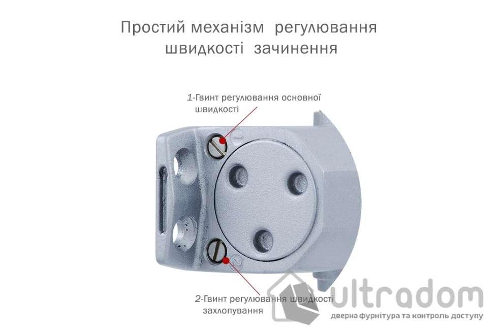 Доводчик дверной RYOBI S-8850T HO EN2 дверь до 45 кг с фиксацией