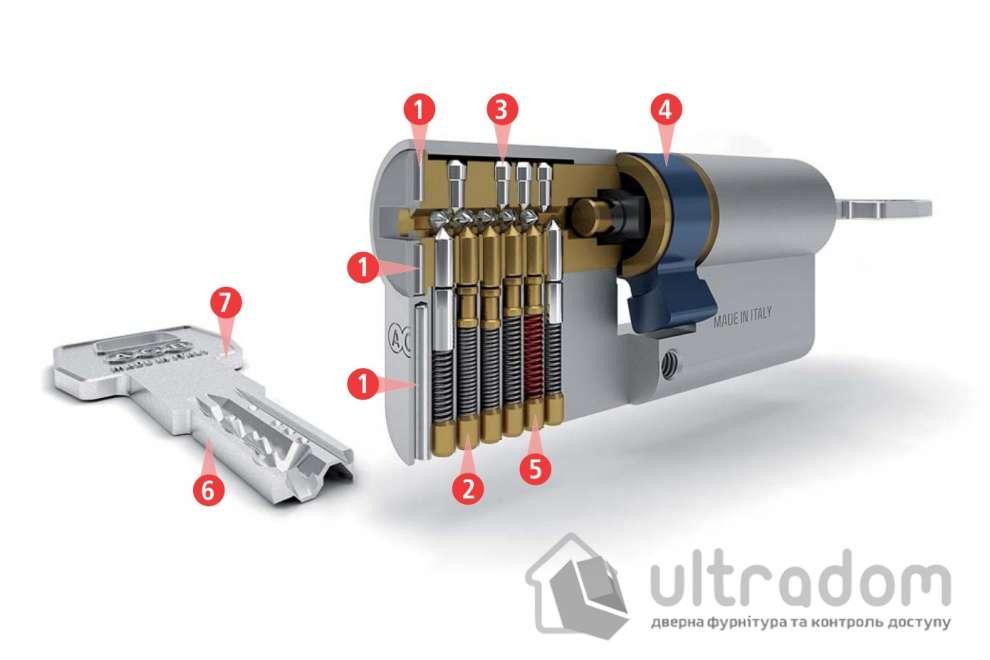 Цилиндр дверной AGB SCUDO 5000 PS ключ-ключ 90 мм