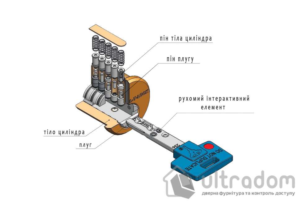Цилиндр дверной Mul-T-Lock Interactive+ ключ-вороток., 76 мм