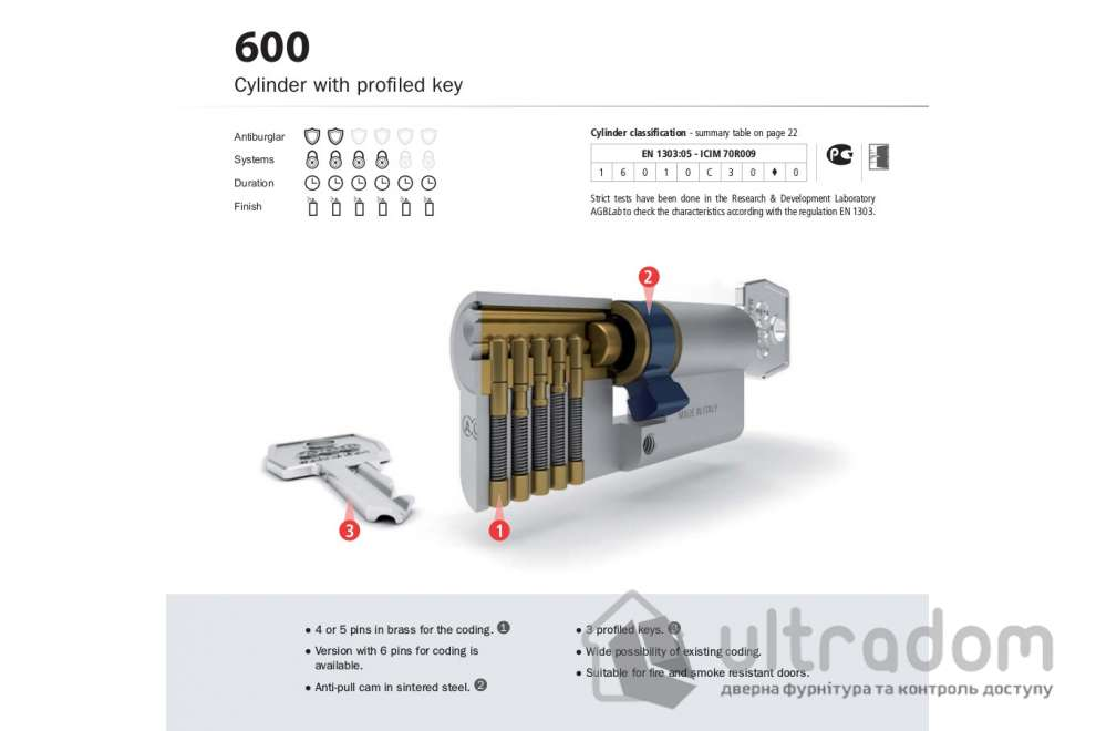 Цилиндр дверной с простым ключом AGB SCUDO 600 ключ-вороток 80 мм