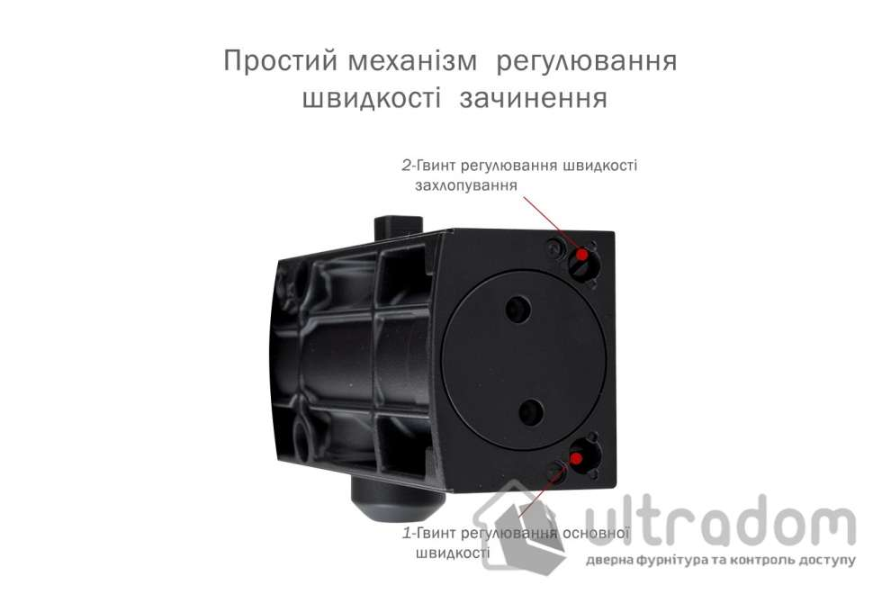 Доводчик дверной RYOBI D-1200 P(U) EN 2-4