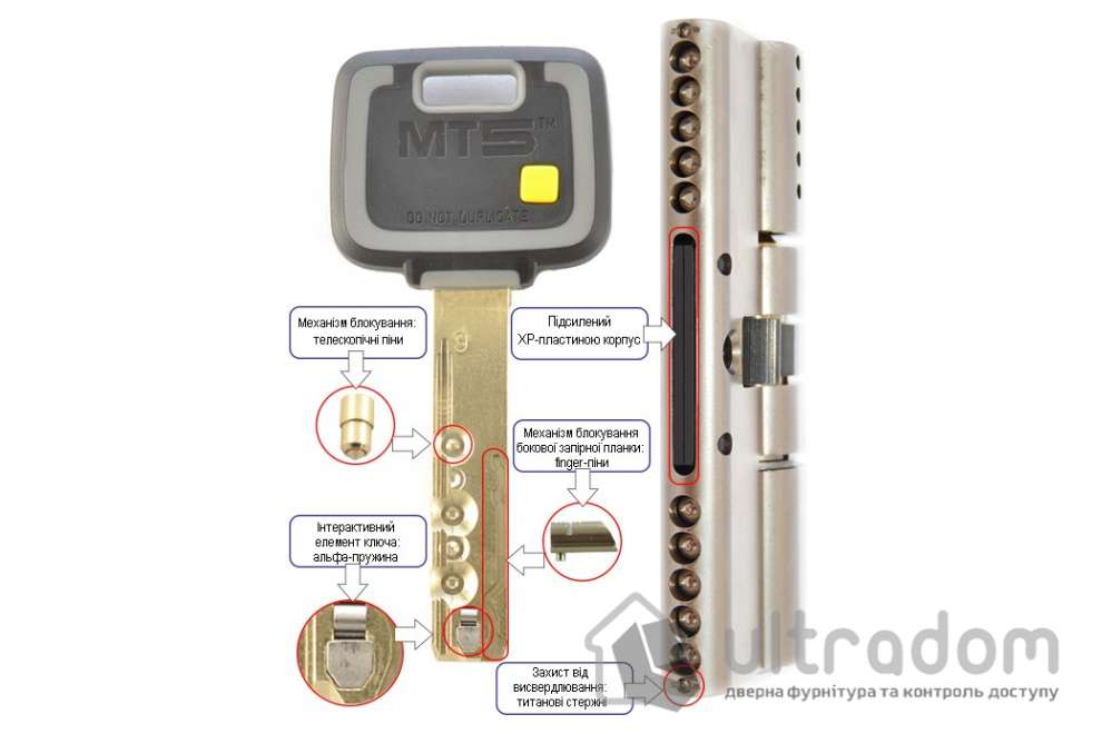 Цилиндр дверной Mul-T-Lock MT5+ ключ-вороток., 80 мм